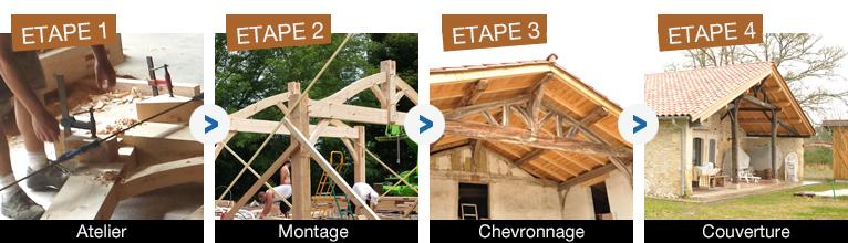 construction-charpentre-traditionnelle
